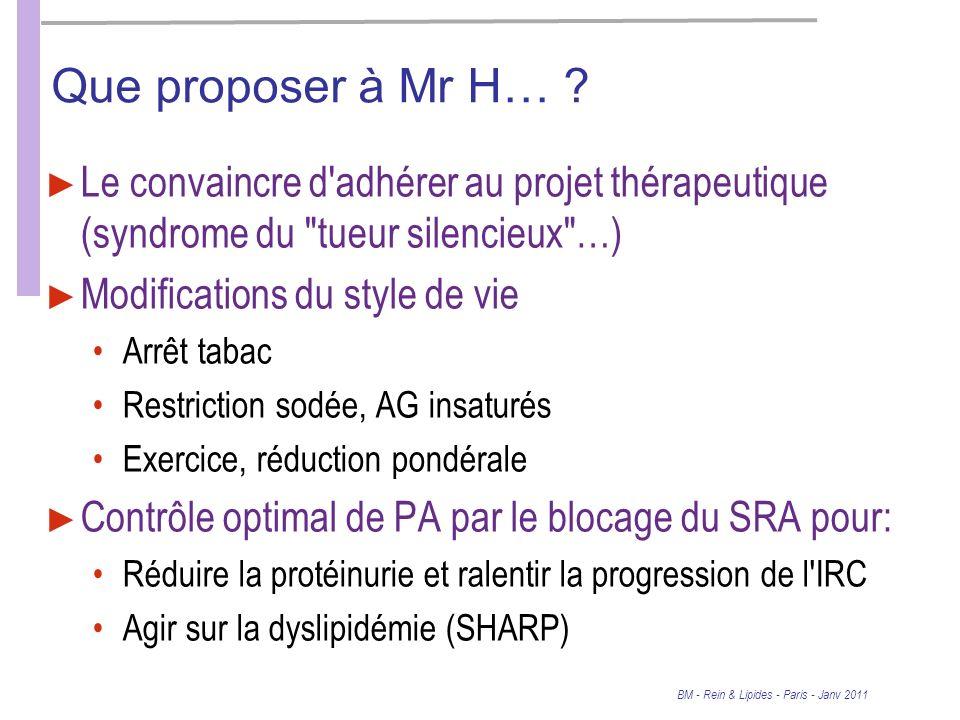 BM - Rein & Lipides - Paris - Janv 2011 Que proposer à Mr H… .