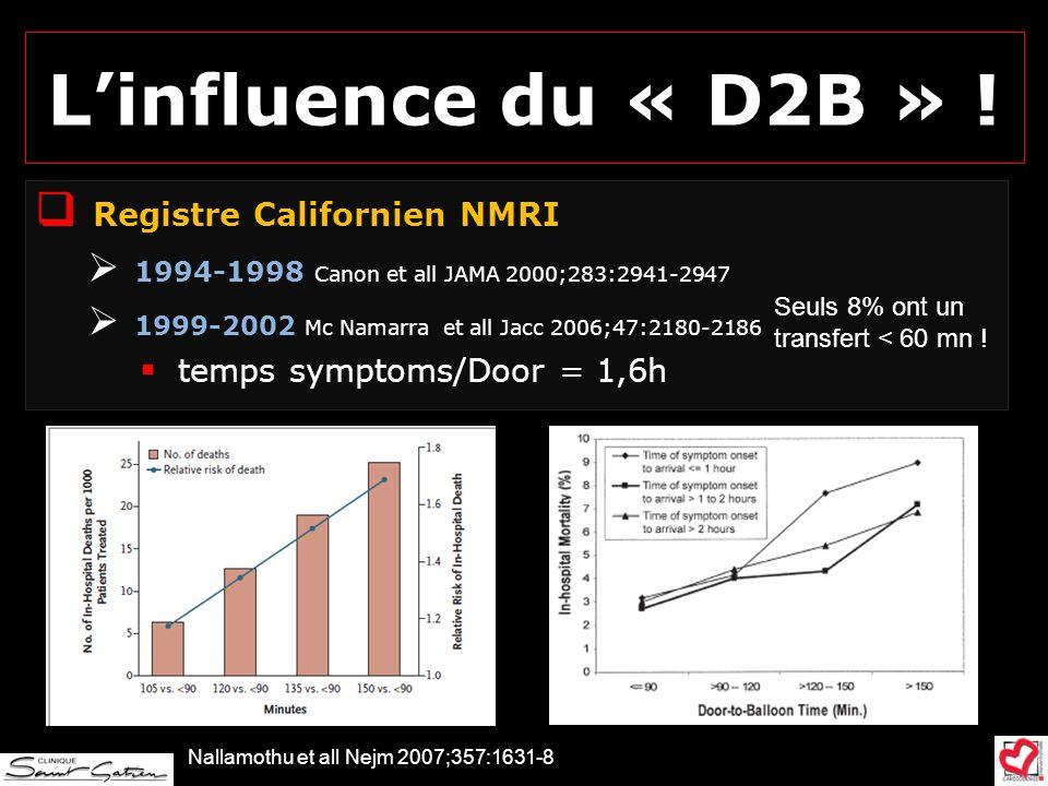Linfluence du « D2B » ! Registre Californien NMRI 1994-1998 Canon et all JAMA 2000;283:2941-2947 1999-2002 Mc Namarra et all Jacc 2006;47:2180-2186 te
