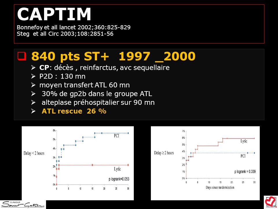 CAPTIM Bonnefoy et all lancet 2002;360:825-829 Steg et all Circ 2003;108:2851-56 840 pts ST+ 1997 _2000 CP: décès, reinfarctus, avc sequellaire P2D :