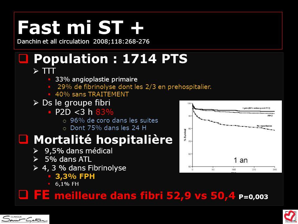 Population : 1714 PTS TTT 33% angioplastie primaire 29% de fibrinolyse dont les 2/3 en prehospitalier. 40% sans TRAITEMENT Ds le groupe fibri P2D <3 h