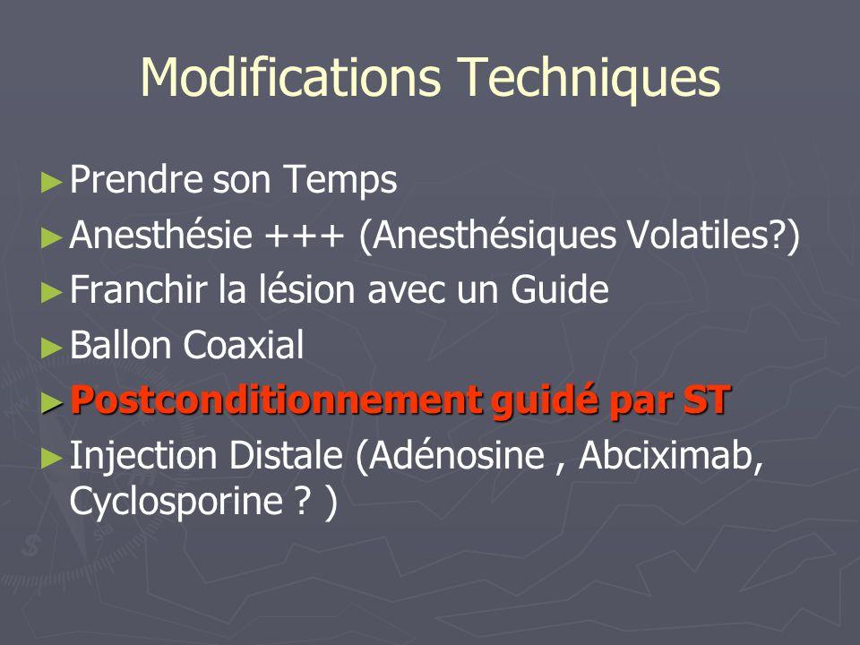 Modifications Techniques Prendre son Temps Anesthésie +++ (Anesthésiques Volatiles?) Franchir la lésion avec un Guide Ballon Coaxial Postconditionnement guidé par ST Postconditionnement guidé par ST Injection Distale (Adénosine, Abciximab, Cyclosporine .