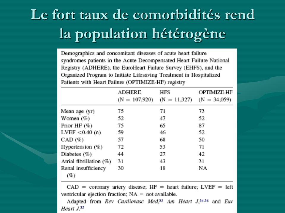 Le fort taux de comorbidités rend la population hétérogène