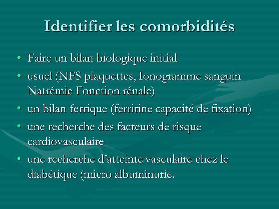 Identifier les comorbidités Faire un bilan biologique initialFaire un bilan biologique initial usuel (NFS plaquettes, Ionogramme sanguin Natrémie Fonc