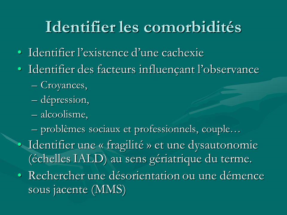 Identifier les comorbidités Identifier lexistence dune cachexieIdentifier lexistence dune cachexie Identifier des facteurs influençant lobservanceIden