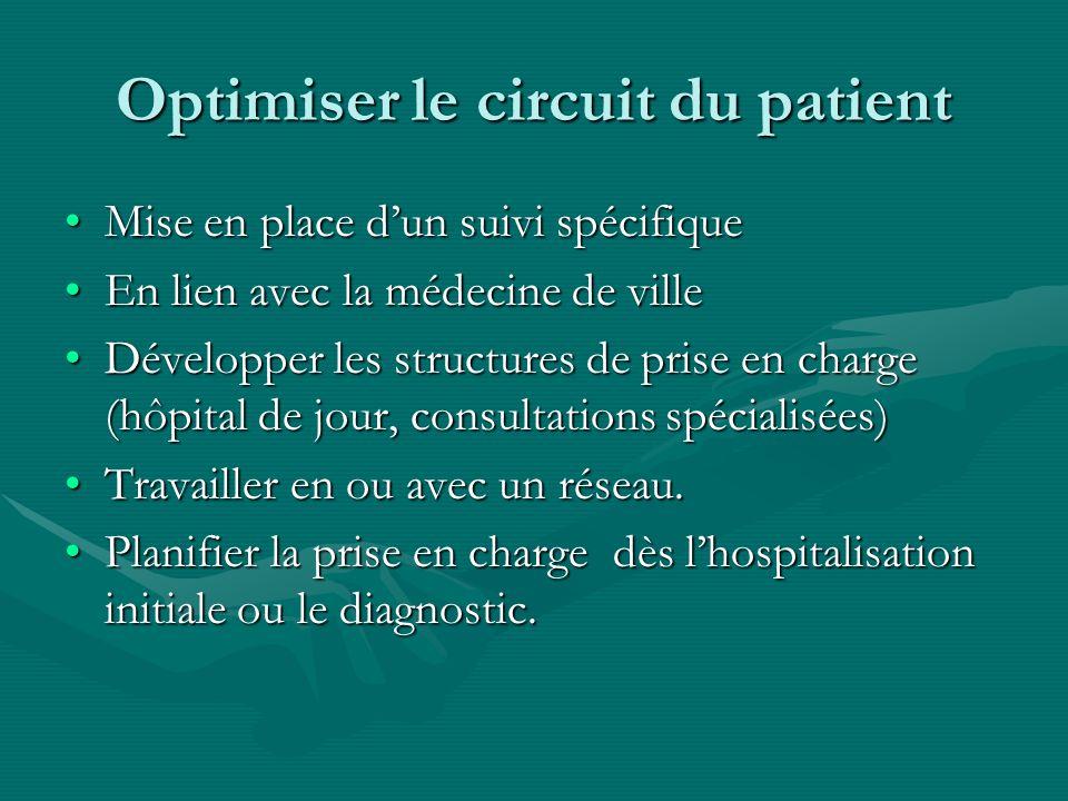 Optimiser le circuit du patient Mise en place dun suivi spécifiqueMise en place dun suivi spécifique En lien avec la médecine de villeEn lien avec la