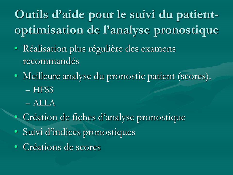 Outils daide pour le suivi du patient- optimisation de lanalyse pronostique Réalisation plus régulière des examens recommandésRéalisation plus réguliè