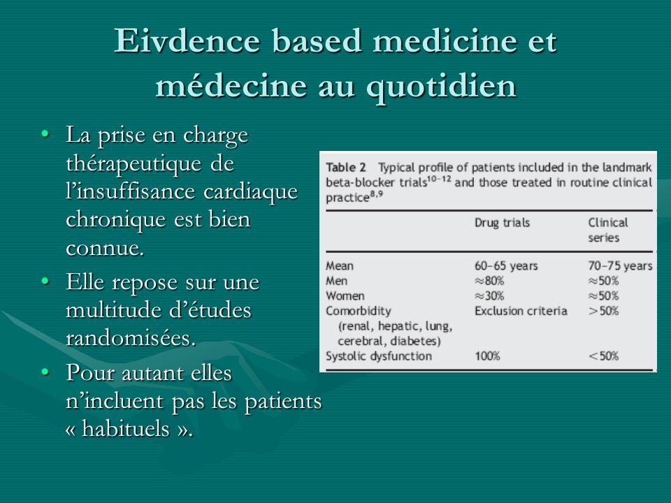 Eivdence based medicine et médecine au quotidien La prise en charge thérapeutique de linsuffisance cardiaque chronique est bien connue.La prise en cha
