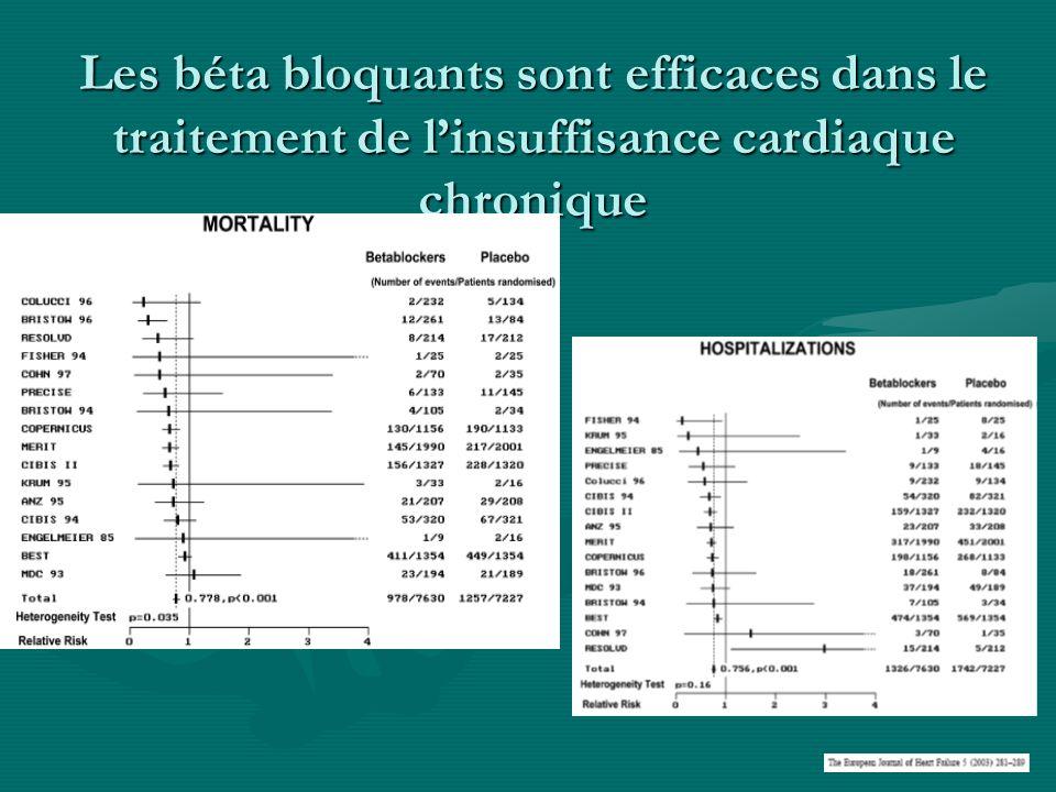 Les béta bloquants sont efficaces dans le traitement de linsuffisance cardiaque chronique