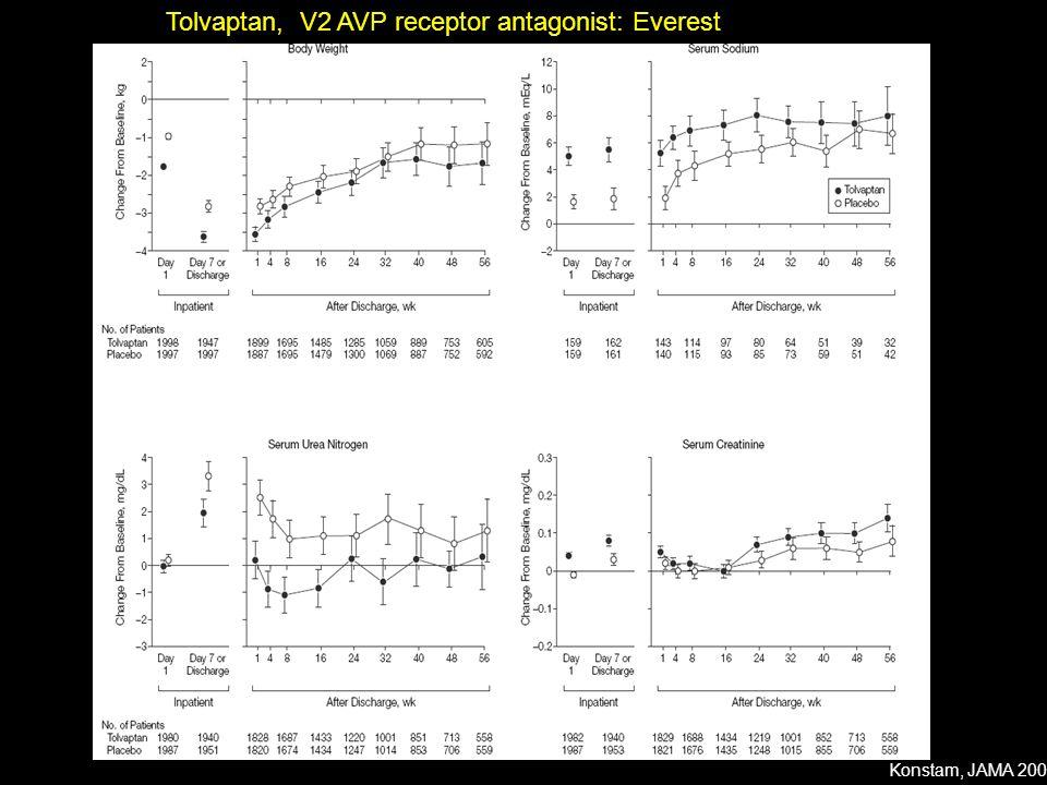Konstam, JAMA 2007 Tolvaptan, V2 AVP receptor antagonist: Everest