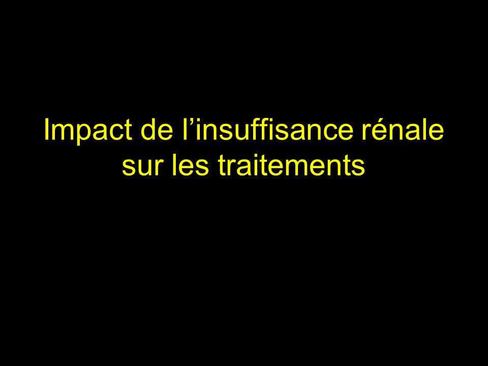 Impact de linsuffisance rénale sur les traitements