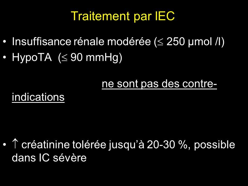 Traitement par IEC Insuffisance rénale modérée ( 250 µmol /l) HypoTA ( 90 mmHg) ne sont pas des contre- indications créatinine tolérée jusquà 20-30 %,