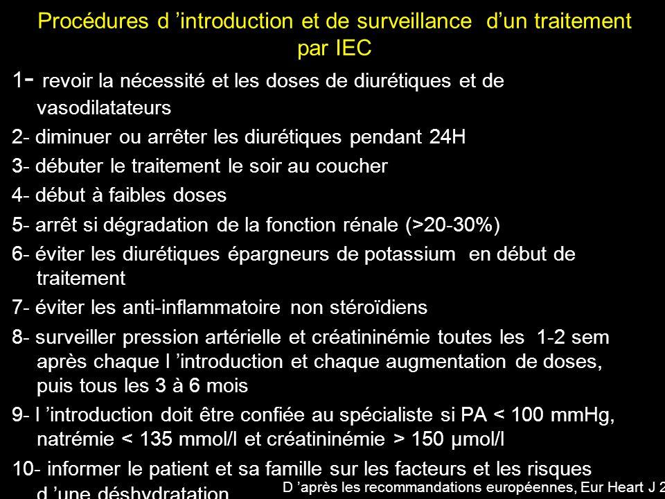 Procédures d introduction et de surveillance dun traitement par IEC 1 - revoir la nécessité et les doses de diurétiques et de vasodilatateurs 2- dimin