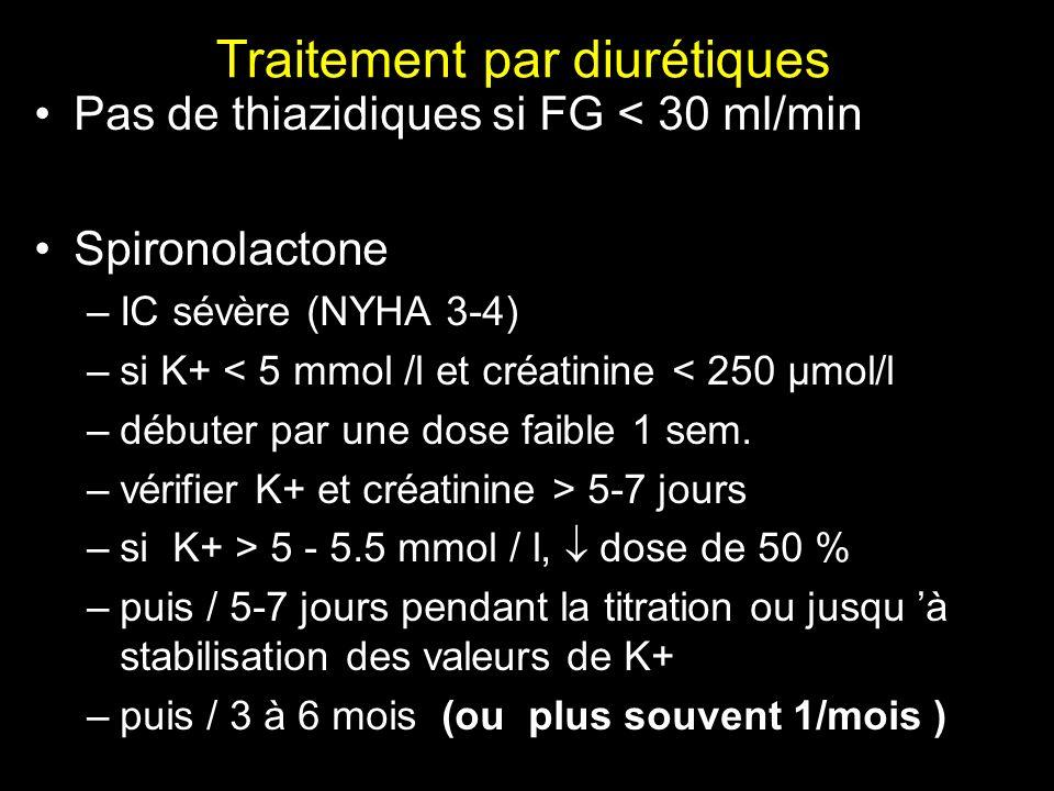 Traitement par diurétiques Pas de thiazidiques si FG < 30 ml/min Spironolactone –IC sévère (NYHA 3-4) –si K+ < 5 mmol /l et créatinine < 250 µmol/l –d