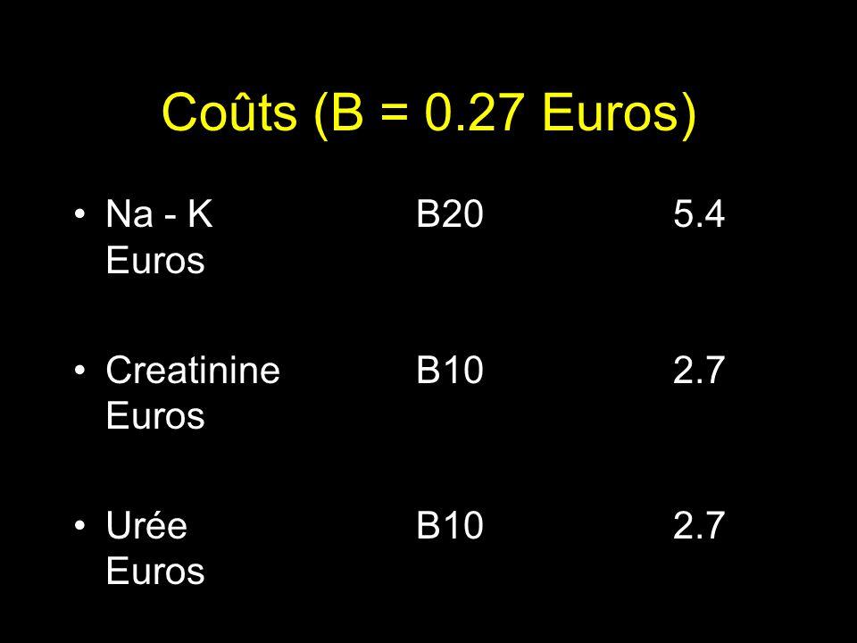 Coûts (B = 0.27 Euros) Na - K B20 5.4 Euros Creatinine B10 2.7 Euros Urée B10 2.7 Euros