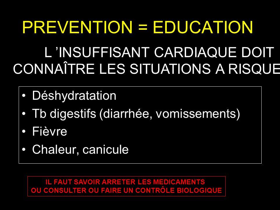 PREVENTION = EDUCATION Déshydratation Tb digestifs (diarrhée, vomissements) Fièvre Chaleur, canicule L INSUFFISANT CARDIAQUE DOIT CONNAÎTRE LES SITUAT