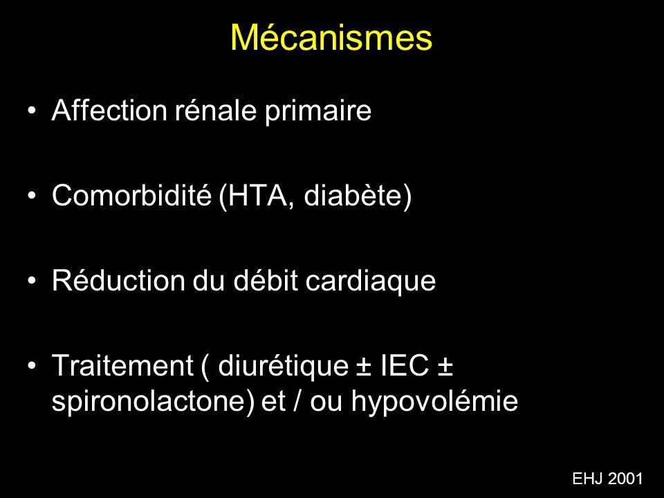 Mécanismes Affection rénale primaire Comorbidité (HTA, diabète) Réduction du débit cardiaque Traitement ( diurétique ± IEC ± spironolactone) et / ou h