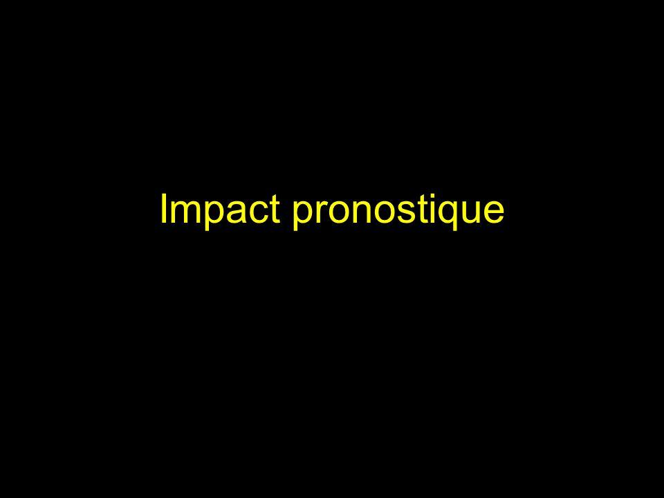 Impact pronostique