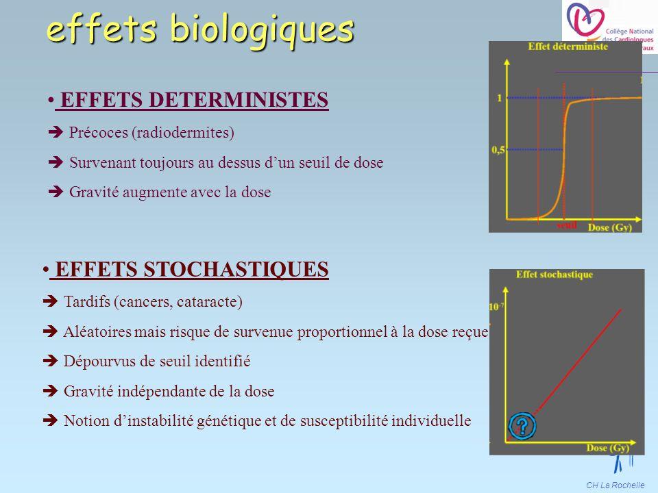 CH La Rochelle EFFETS DETERMINISTES Précoces (radiodermites) Survenant toujours au dessus dun seuil de dose Gravité augmente avec la dose EFFETS STOCH