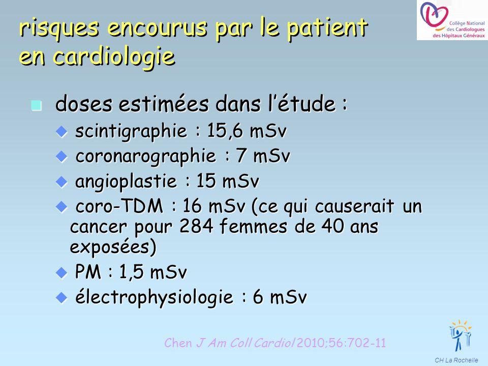 CH La Rochelle risques encourus par le patient en cardiologie n doses estimées dans létude : u scintigraphie : 15,6 mSv u coronarographie : 7 mSv u an