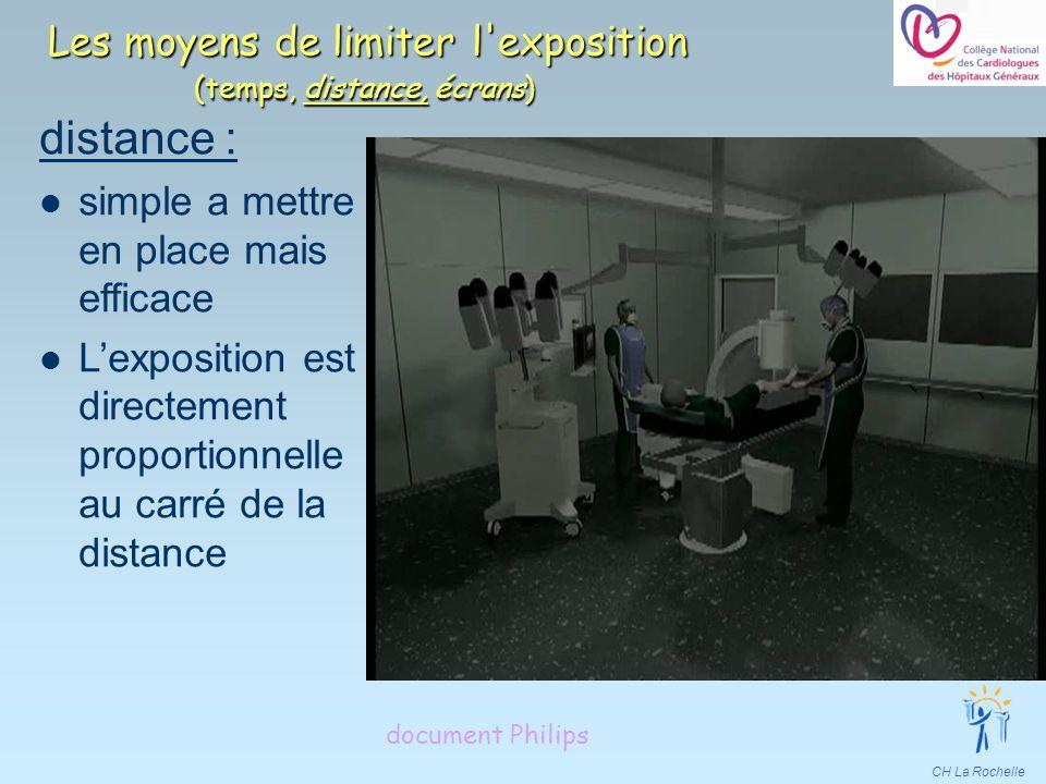 CH La Rochelle Les moyens de limiter l'exposition (temps, distance, écrans) distance : simple a mettre en place mais efficace Lexposition est directem