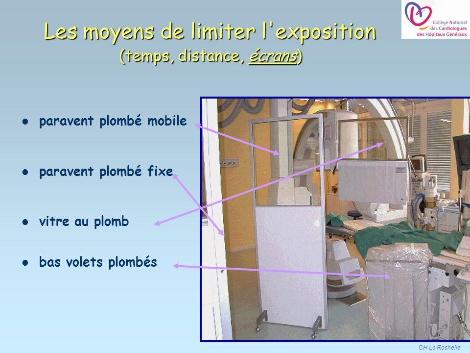 CH La Rochelle Les moyens de limiter l'exposition (temps, distance, écrans) paravent plombé mobile paravent plombé fixe vitre au plomb bas volets plom