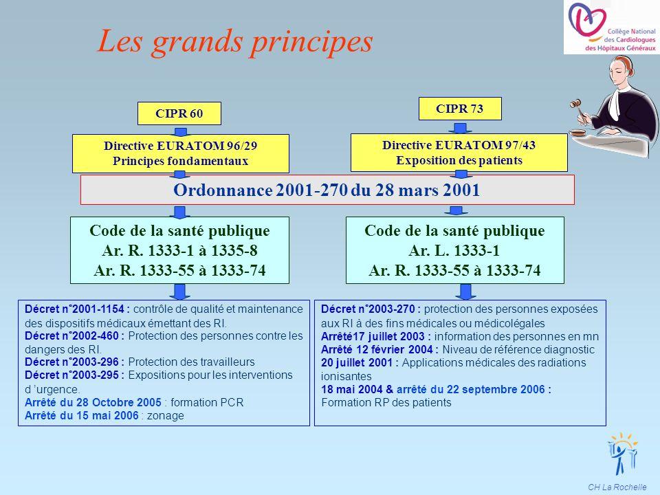 CH La Rochelle Les grands principes Directive EURATOM 97/43 Exposition des patients Ordonnance 2001-270 du 28 mars 2001 Code de la santé publique Ar.
