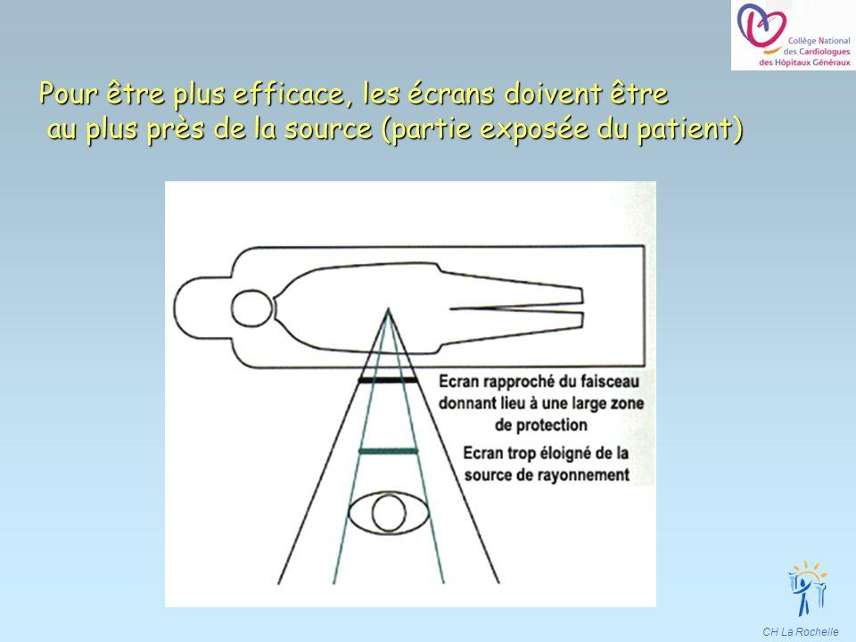 CH La Rochelle Pour être plus efficace, les écrans doivent être au plus près de la source (partie exposée du patient)