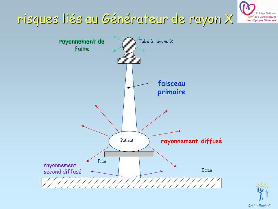 CH La Rochelle risques liés au Générateur de rayon X Ecran Tube à rayons X Film Patient rayonnement diffusé rayonnement de fuite faisceau primaire ray