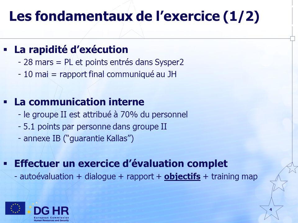 4 Les fondamentaux de lexercice (1/2) La rapidité dexécution - 28 mars = PL et points entrés dans Sysper2 - 10 mai = rapport final communiqué au JH La