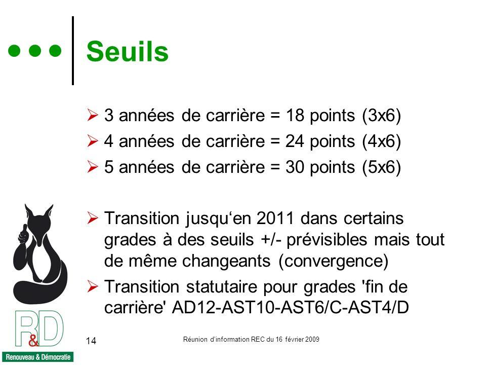 Réunion d information REC du 16 février 2009 14 Seuils 3 années de carrière = 18 points (3x6) 4 années de carrière = 24 points (4x6) 5 années de carrière = 30 points (5x6) Transition jusquen 2011 dans certains grades à des seuils +/- prévisibles mais tout de même changeants (convergence) Transition statutaire pour grades fin de carrière AD12-AST10-AST6/C-AST4/D
