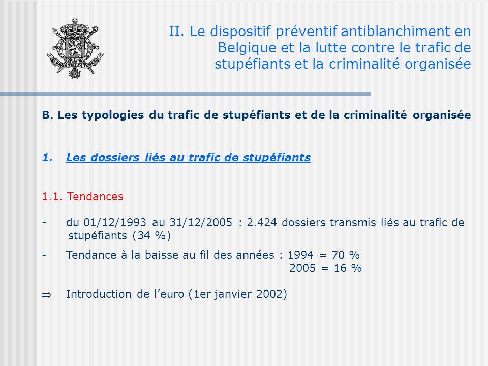 B. Les typologies du trafic de stupéfiants et de la criminalité organisée 1.Les dossiers liés au trafic de stupéfiants 1.1. Tendances -du 01/12/1993 a