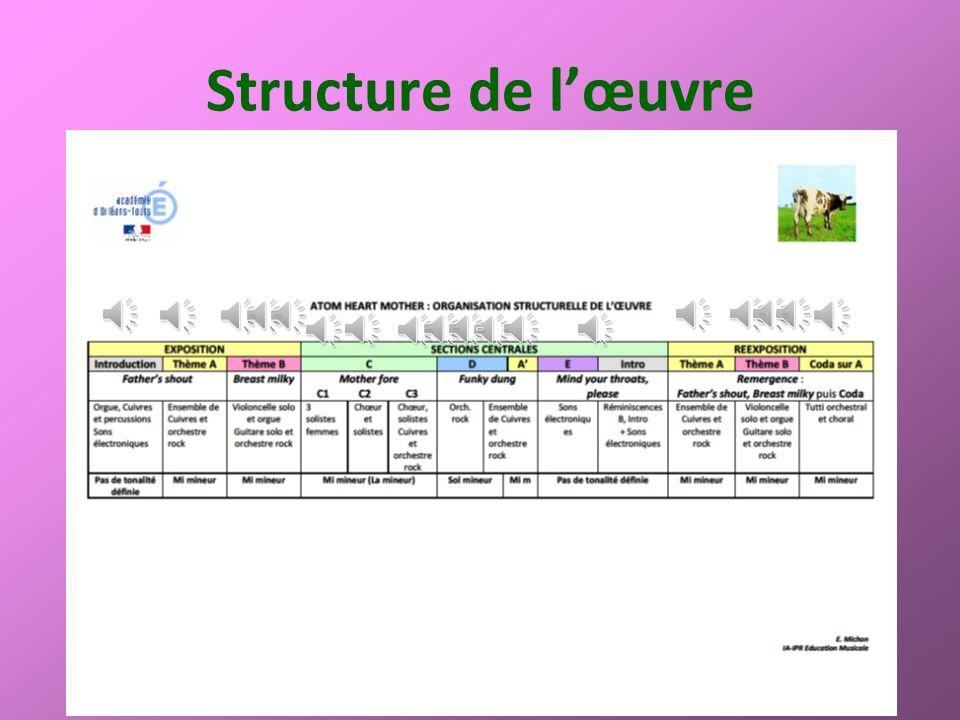Structure de lœuvre
