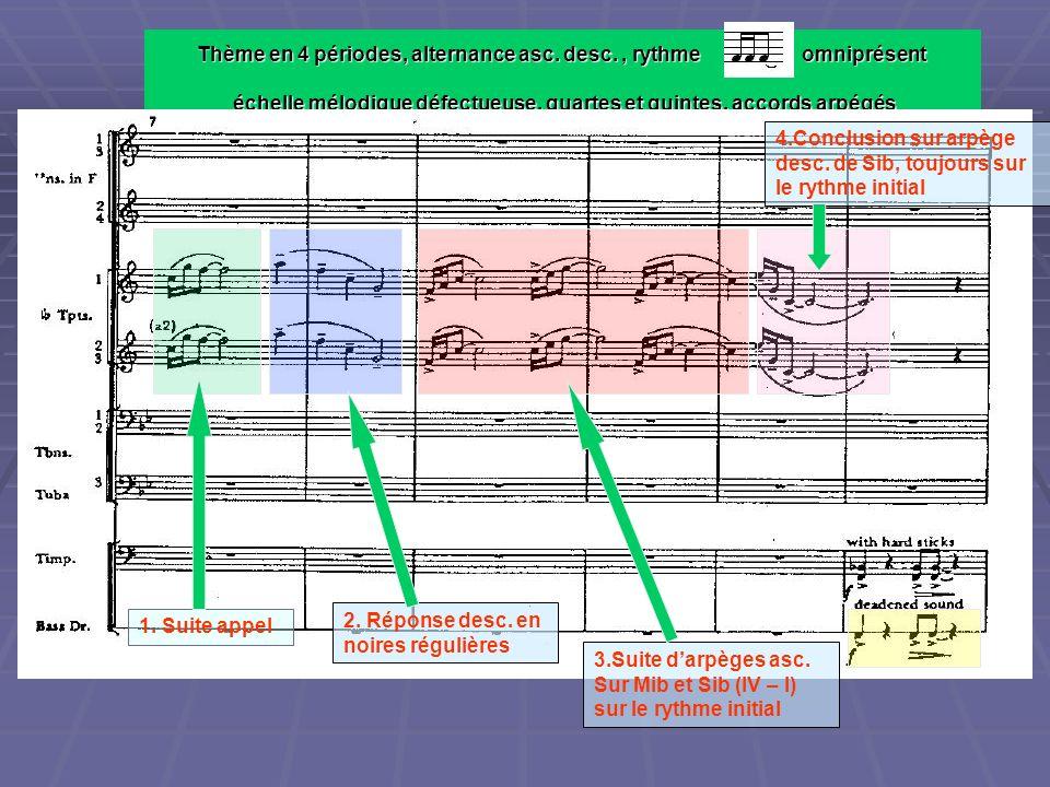Thème en 4 périodes, alternance asc. desc., rythme omniprésent échelle mélodique défectueuse, quartes et quintes, accords arpégés 1. Suite appel 2. Ré