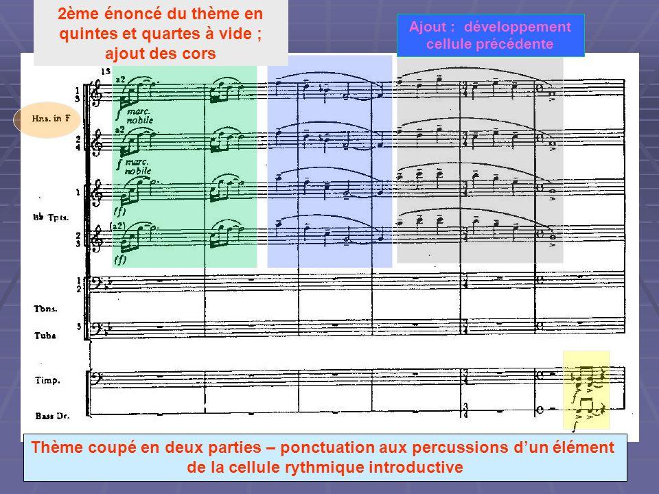 - 2ème énoncé du thème en quintes et quartes à vide ; ajout des cors Ajout : développement cellule précédente Thème coupé en deux parties – ponctuatio