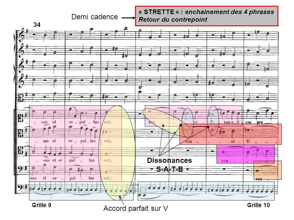 34 Grille 10Grille 9 « STRETTE » : enchainement des 4 phrases Retour du contrepoint Dissonances S-A-T-B Demi cadence Accord parfait sur V