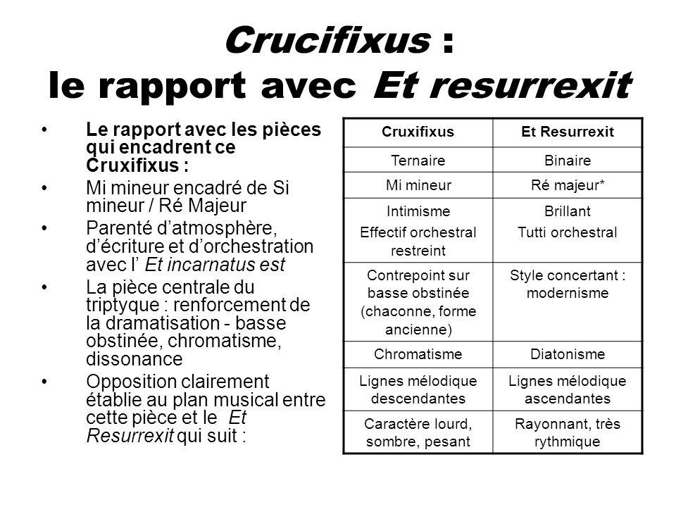 Crucifixus : le rapport avec Et resurrexit Le rapport avec les pièces qui encadrent ce Cruxifixus : Mi mineur encadré de Si mineur / Ré Majeur Parenté