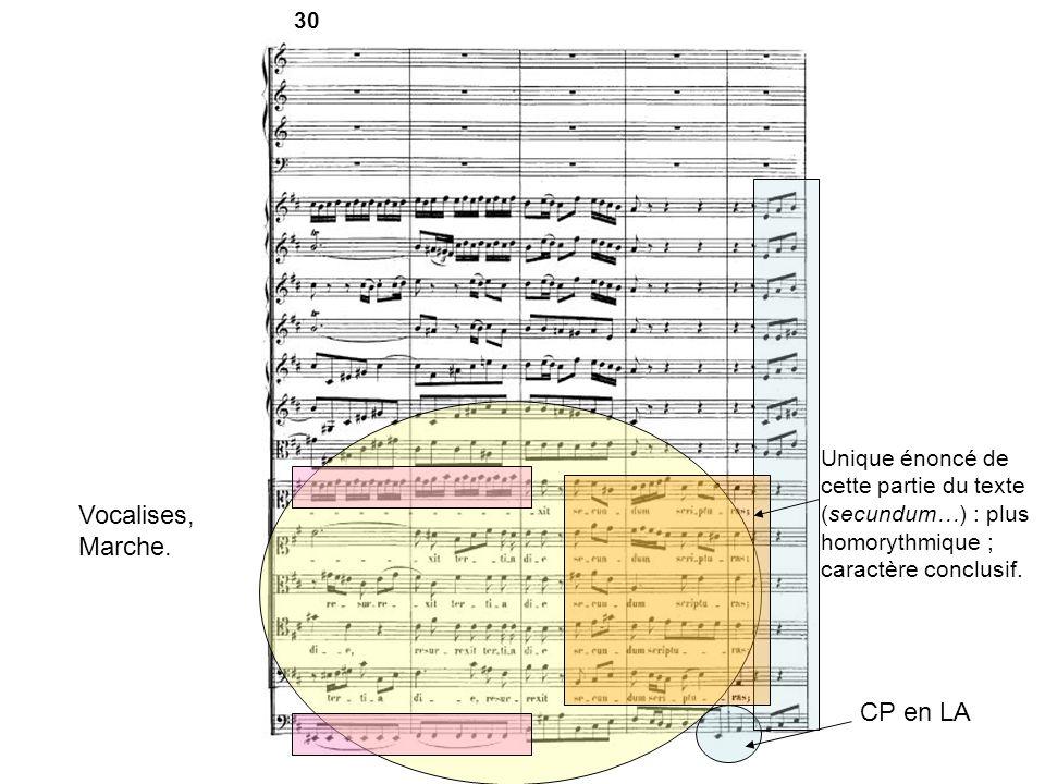 30 Vocalises, Marche. CP en LA Unique énoncé de cette partie du texte (secundum…) : plus homorythmique ; caractère conclusif.