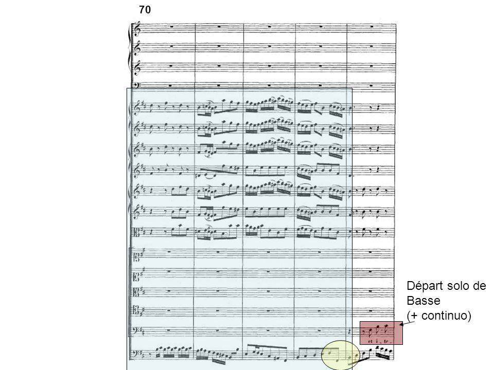 70 Départ solo de Basse (+ continuo)