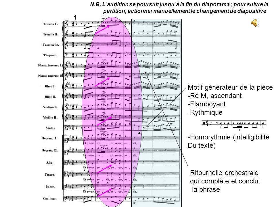 1 N.B. Laudition se poursuit jusquà la fin du diaporama ; pour suivre la partition, actionner manuellement le changement de diapositive Motif générate