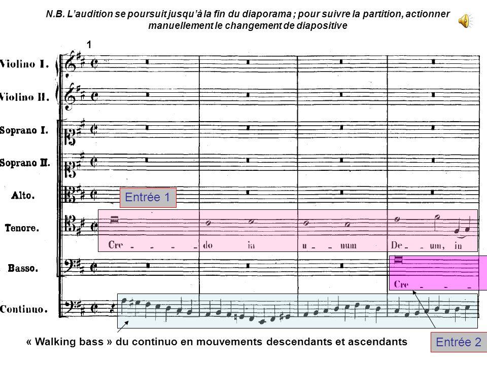 N.B. Laudition se poursuit jusquà la fin du diaporama ; pour suivre la partition, actionner manuellement le changement de diapositive 1 Entrée 1 Entré