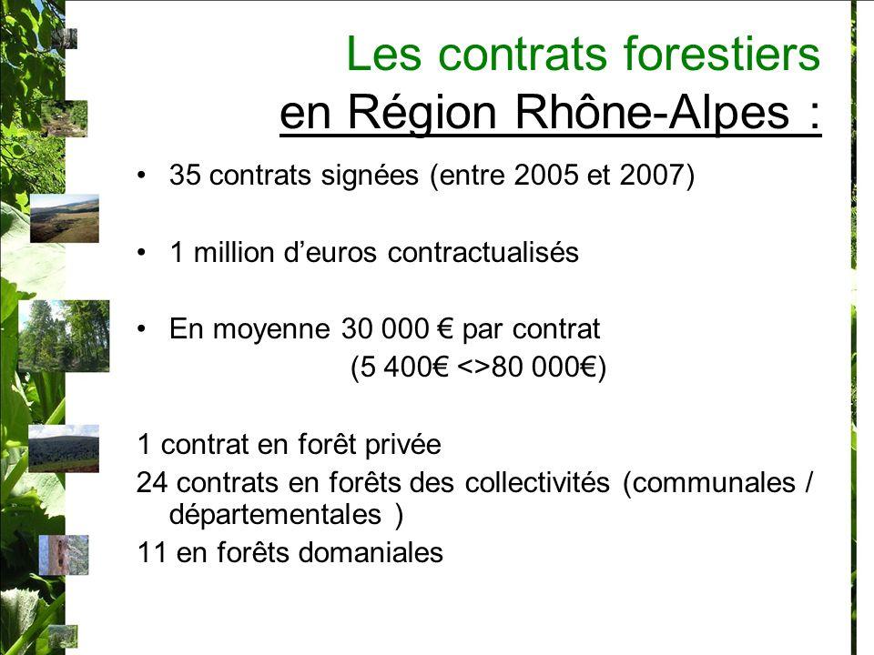 Les contrats forestiers en Région Rhône-Alpes : 35 contrats signées (entre 2005 et 2007) 1 million deuros contractualisés En moyenne 30 000 par contra
