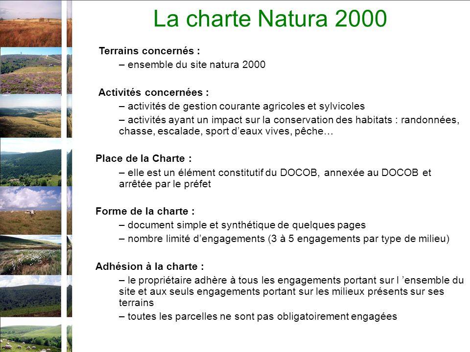 La charte Natura 2000 Terrains concernés : – ensemble du site natura 2000 Activités concernées : – activités de gestion courante agricoles et sylvicoles – activités ayant un impact sur la conservation des habitats : randonnées, chasse, escalade, sport deaux vives, pêche… Place de la Charte : – elle est un élément constitutif du DOCOB, annexée au DOCOB et arrêtée par le préfet Forme de la charte : – document simple et synthétique de quelques pages – nombre limité dengagements (3 à 5 engagements par type de milieu) Adhésion à la charte : – le propriétaire adhère à tous les engagements portant sur l ensemble du site et aux seuls engagements portant sur les milieux présents sur ses terrains – toutes les parcelles ne sont pas obligatoirement engagées