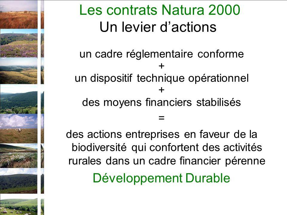 un cadre réglementaire conforme + un dispositif technique opérationnel + des moyens financiers stabilisés = des actions entreprises en faveur de la biodiversité qui confortent des activités rurales dans un cadre financier pérenne Développement Durable Les contrats Natura 2000 Un levier dactions