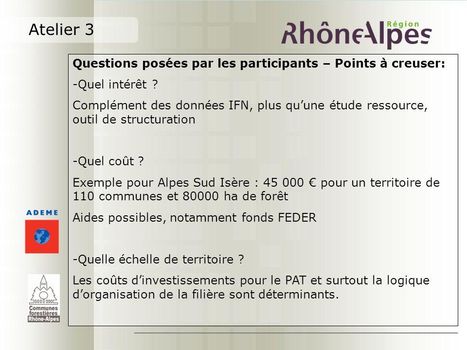 Atelier 3 Questions posées par les participants – Points à creuser: -Quel intérêt .