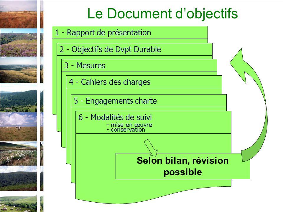 Le Document dobjectifs 1 - Rapport de présentation2 - Objectifs de Dvpt Durable3 - Mesures4 - Cahiers des charges5 - Engagements charte6 - Modalités de suivi - mise en œuvre - conservation Selon bilan, révision possible