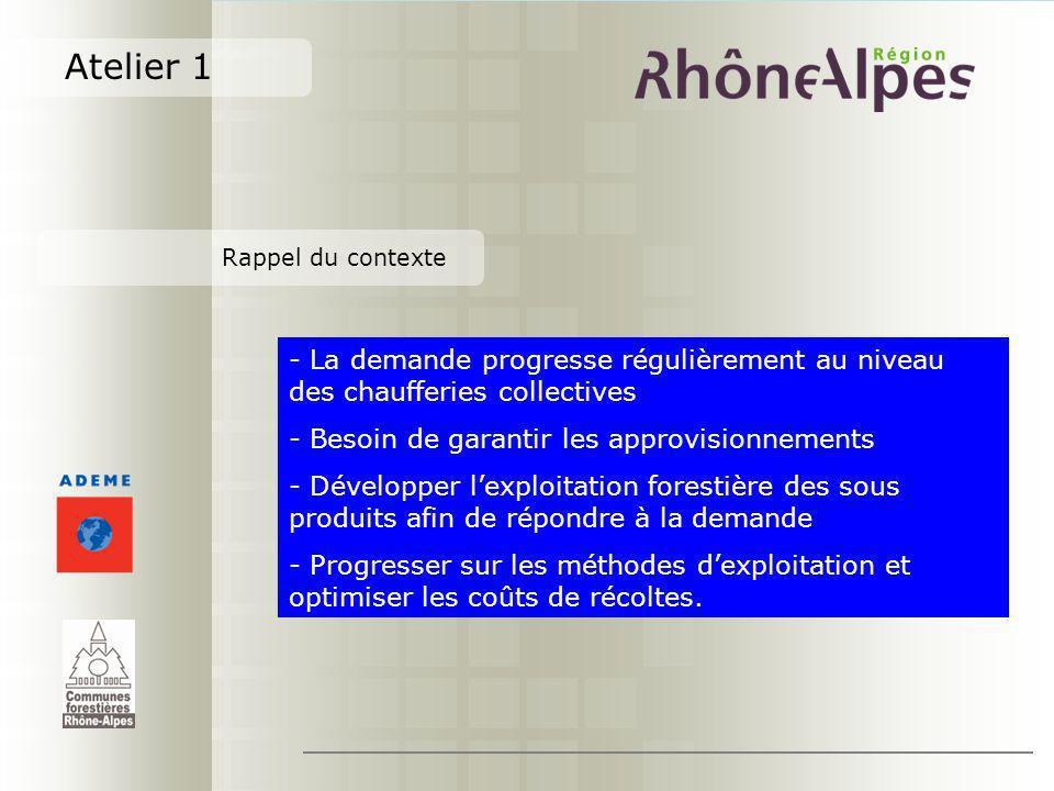 Atelier 1 Rappel du contexte - La demande progresse régulièrement au niveau des chaufferies collectives - Besoin de garantir les approvisionnements -
