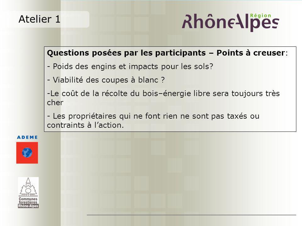 Atelier 1 Questions posées par les participants – Points à creuser: - Poids des engins et impacts pour les sols? - Viabilité des coupes à blanc ? -Le