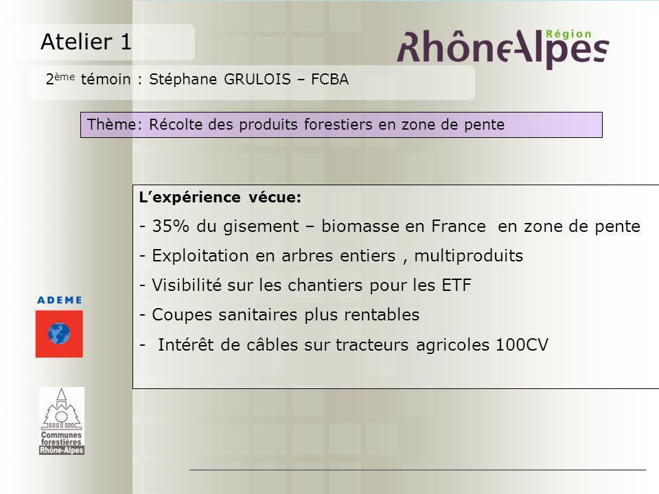 Atelier 1 2 ème témoin : Stéphane GRULOIS – FCBA Thème: Récolte des produits forestiers en zone de pente Lexpérience vécue: - 35% du gisement – biomas