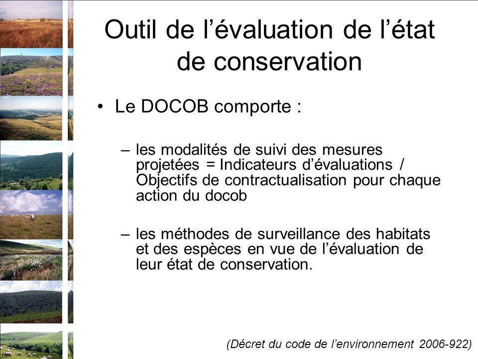 Le DOCOB comporte : –les modalités de suivi des mesures projetées = Indicateurs dévaluations / Objectifs de contractualisation pour chaque action du docob –les méthodes de surveillance des habitats et des espèces en vue de lévaluation de leur état de conservation.