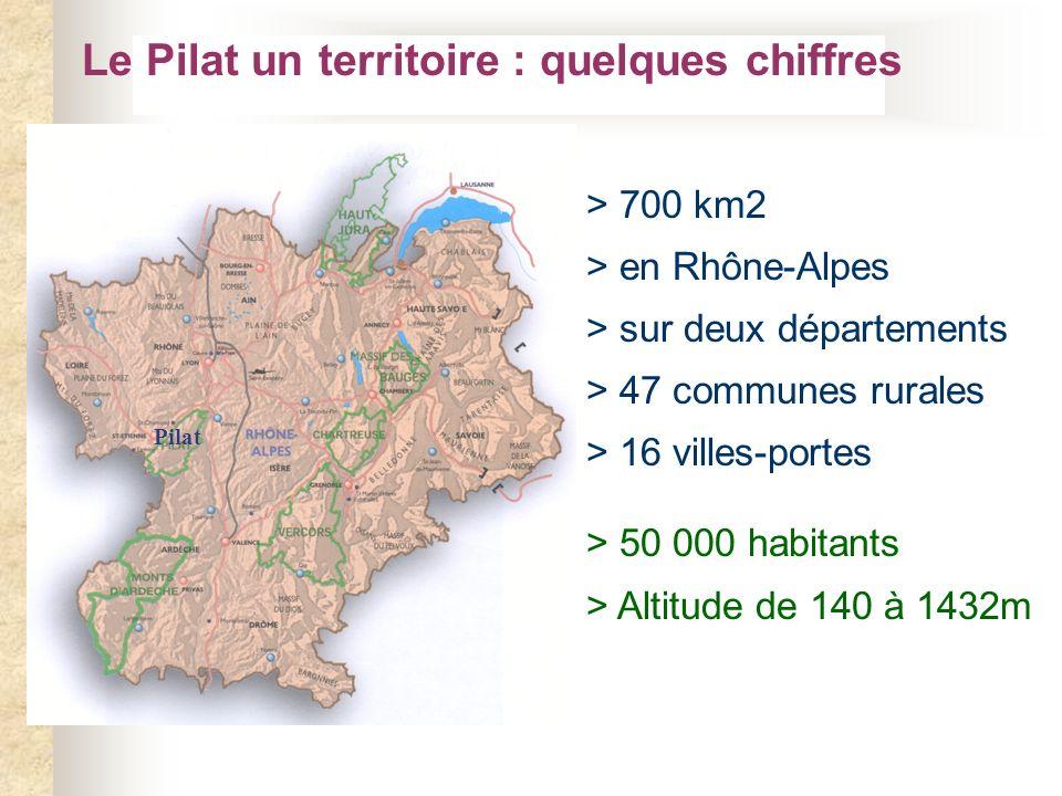 Le Pilat un territoire : quelques chiffres > 700 km2 > en Rhône-Alpes > sur deux départements > 47 communes rurales > 16 villes-portes > 50 000 habita